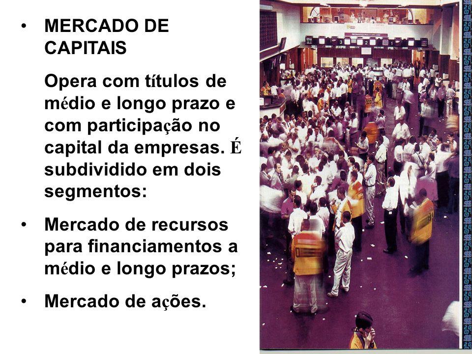 MERCADO DE CAPITAIS Opera com títulos de médio e longo prazo e com participação no capital da empresas. É subdividido em dois segmentos: