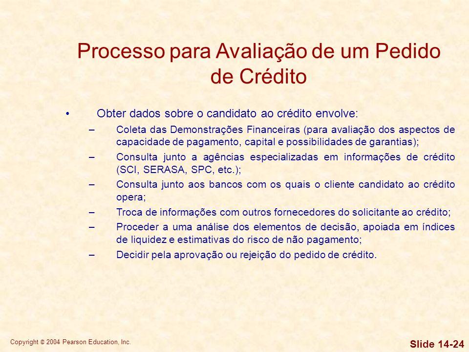 Processo para Avaliação de um Pedido de Crédito