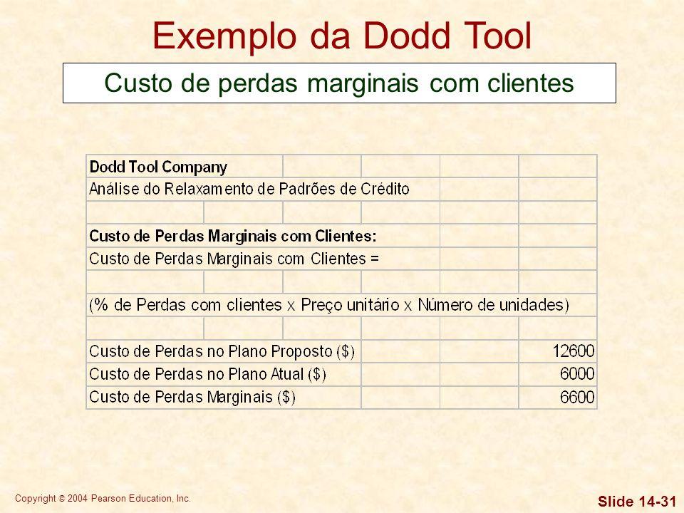 Custo de perdas marginais com clientes