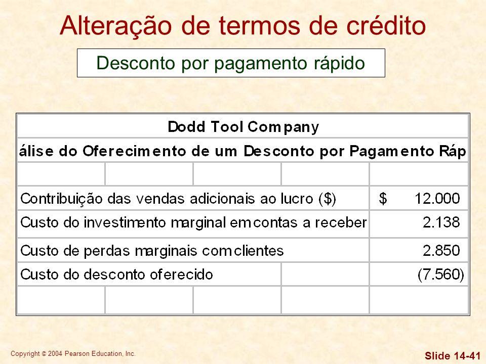 Alteração de termos de crédito