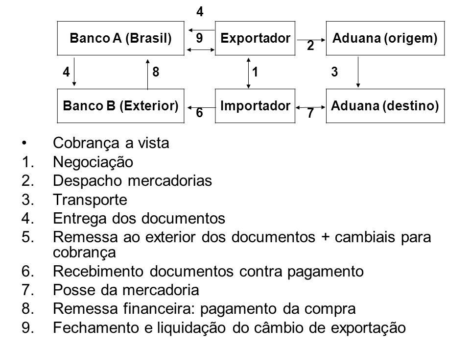Entrega dos documentos