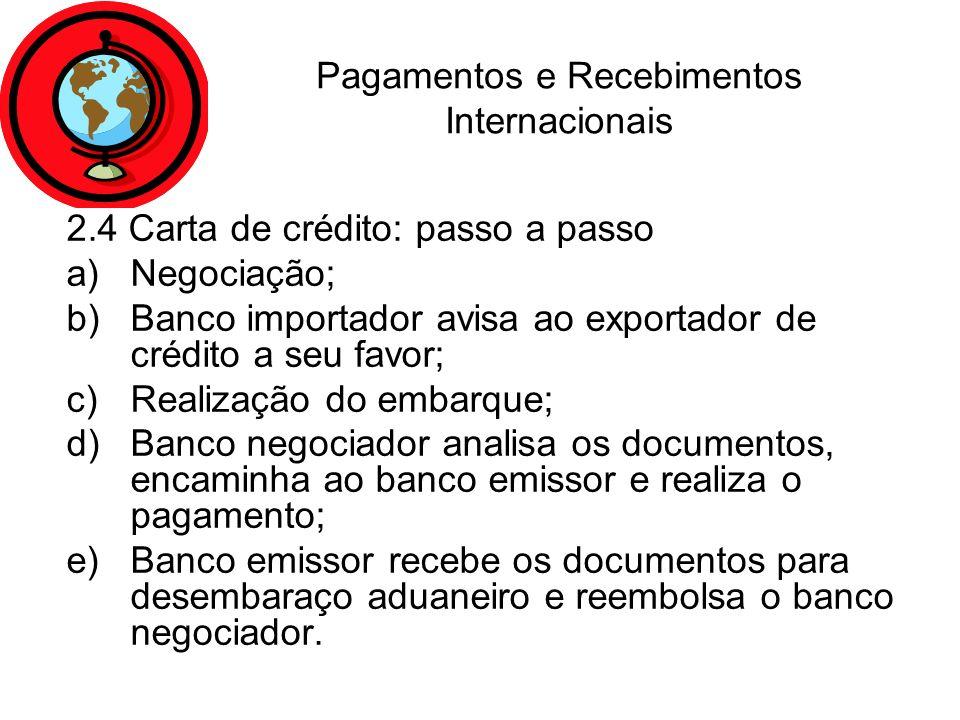 Pagamentos e Recebimentos Internacionais
