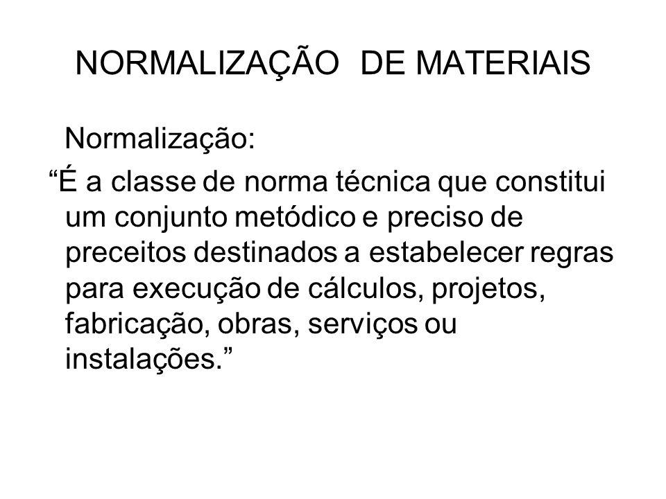 NORMALIZAÇÃO DE MATERIAIS