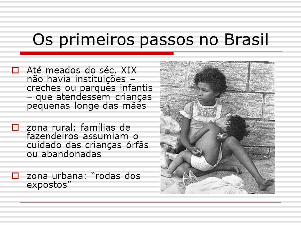 Os primeiros passos no Brasil