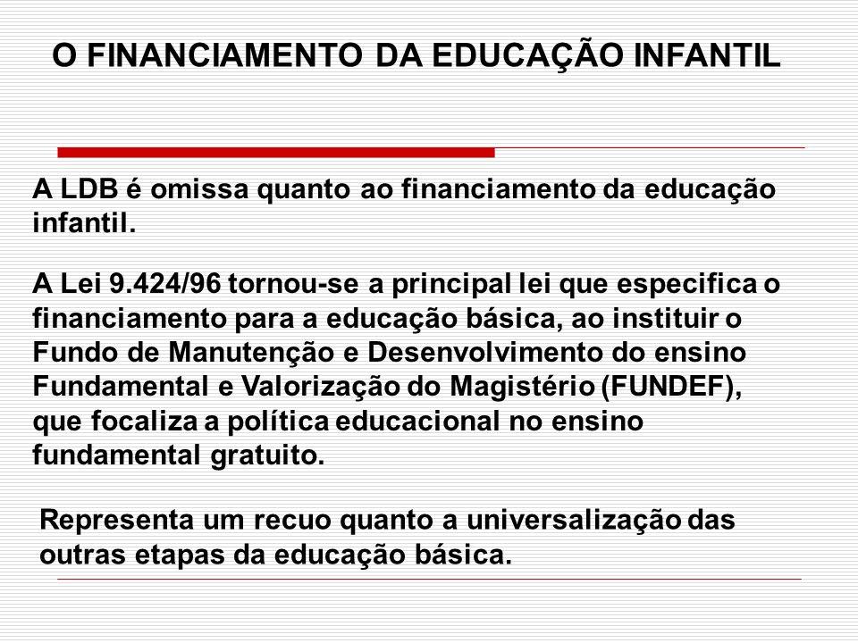 O FINANCIAMENTO DA EDUCAÇÃO INFANTIL