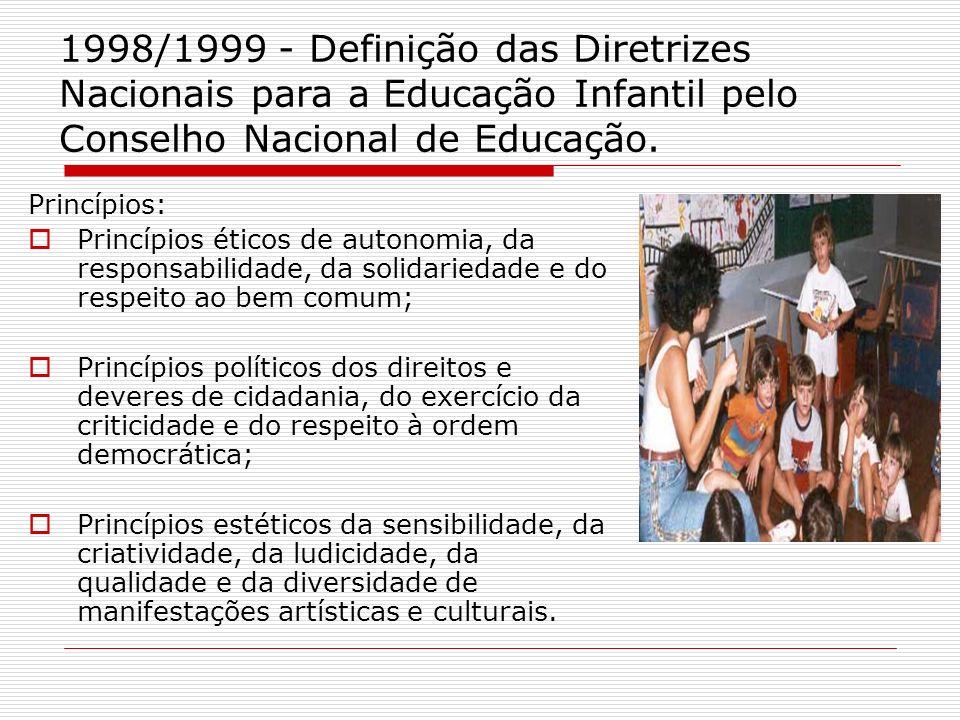 1998/1999 - Definição das Diretrizes Nacionais para a Educação Infantil pelo Conselho Nacional de Educação.