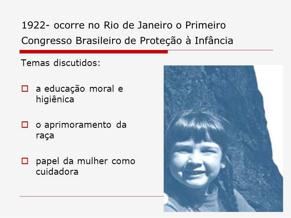1922- ocorre no Rio de Janeiro o Primeiro Congresso Brasileiro de Proteção à Infância