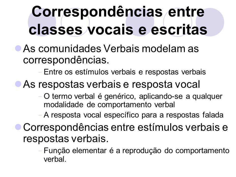 Correspondências entre classes vocais e escritas
