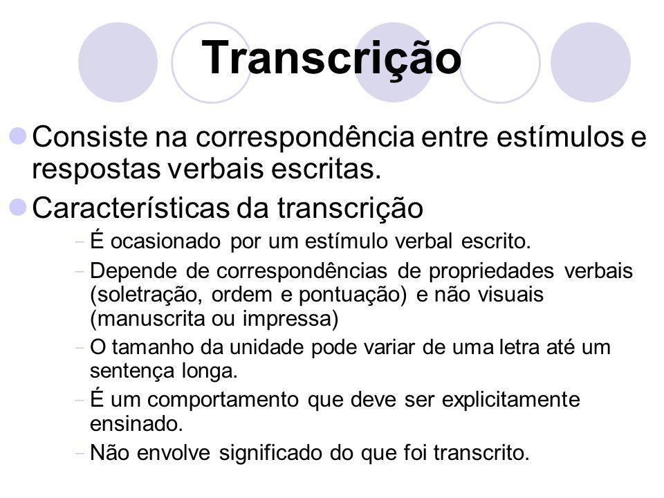 Transcrição Consiste na correspondência entre estímulos e respostas verbais escritas. Características da transcrição.