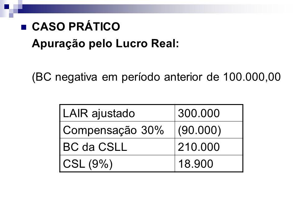 CASO PRÁTICO Apuração pelo Lucro Real: (BC negativa em período anterior de 100.000,00. LAIR ajustado.