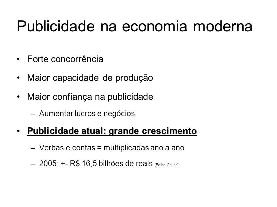 Publicidade na economia moderna