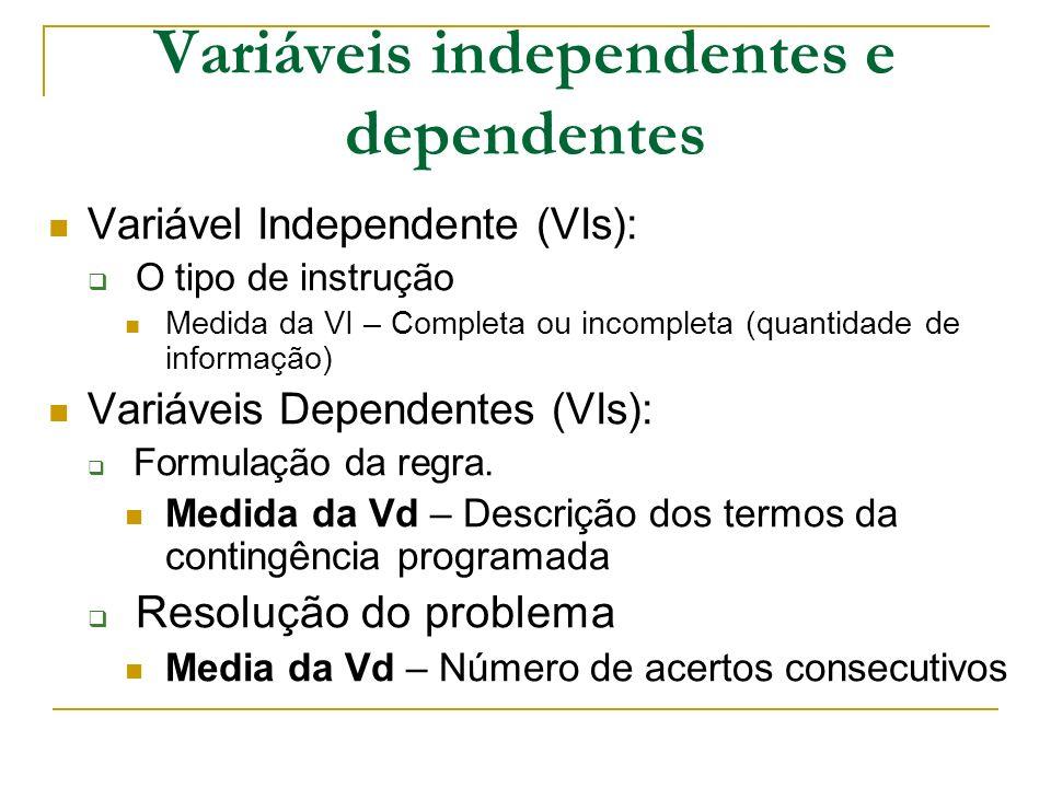 Variáveis independentes e dependentes