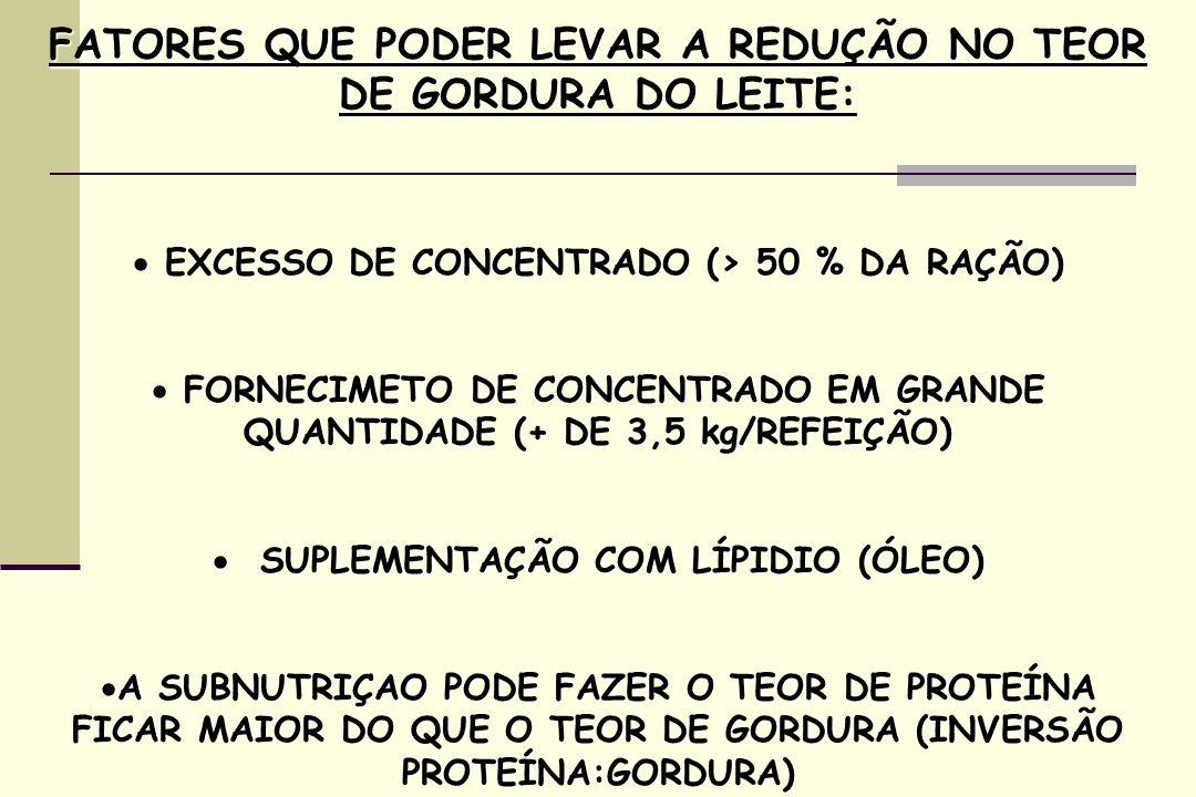 FATORES QUE PODER LEVAR A REDUÇÃO NO TEOR DE GORDURA DO LEITE: