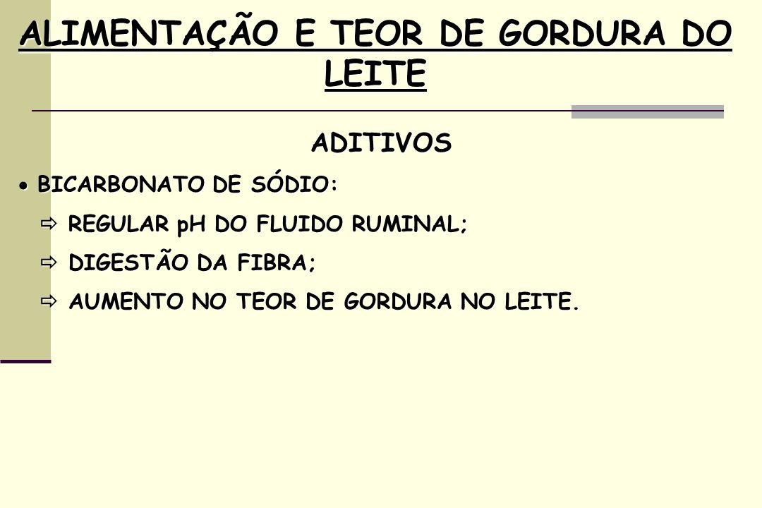 ALIMENTAÇÃO E TEOR DE GORDURA DO LEITE
