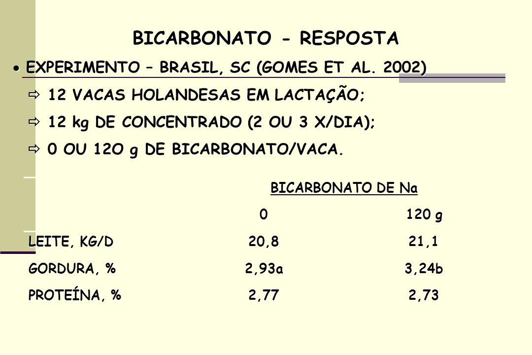 BICARBONATO - RESPOSTA