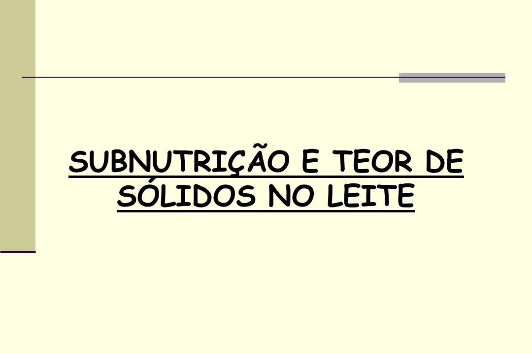 SUBNUTRIÇÃO E TEOR DE SÓLIDOS NO LEITE