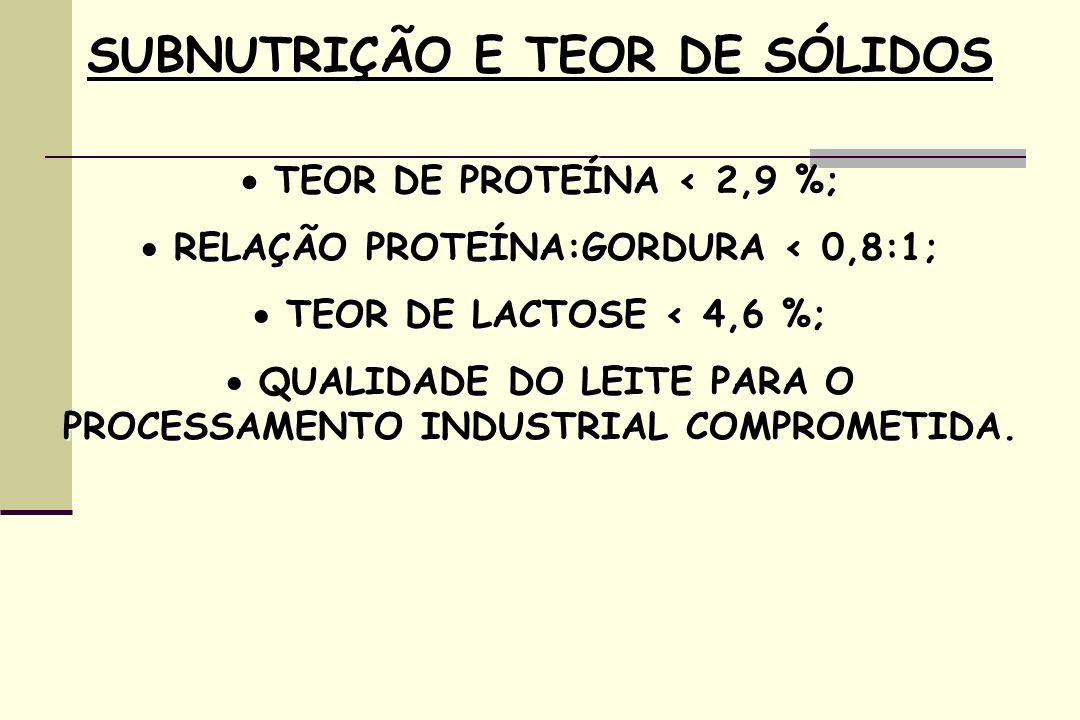 SUBNUTRIÇÃO E TEOR DE SÓLIDOS