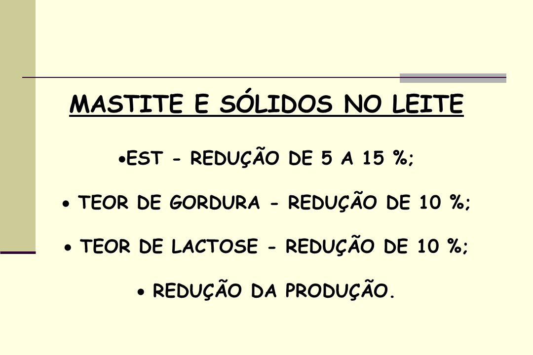 MASTITE E SÓLIDOS NO LEITE