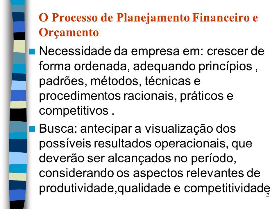 O Processo de Planejamento Financeiro e Orçamento