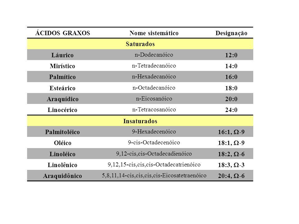 ÁCIDOS GRAXOS Nome sistemático Designação Saturados Láurico 12:0