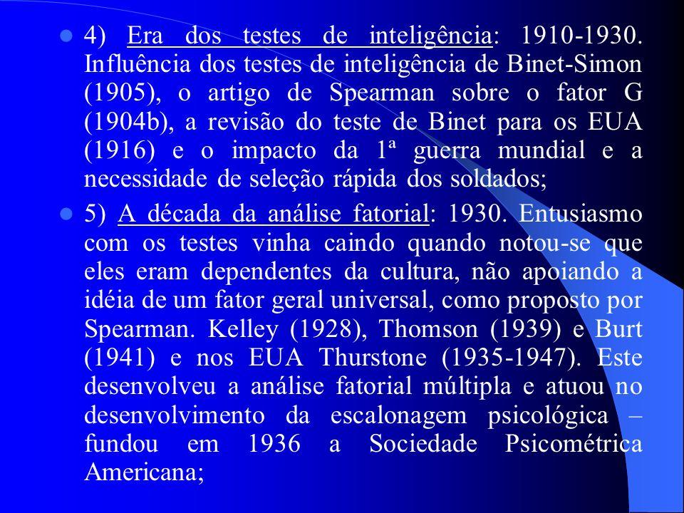 4) Era dos testes de inteligência: 1910-1930