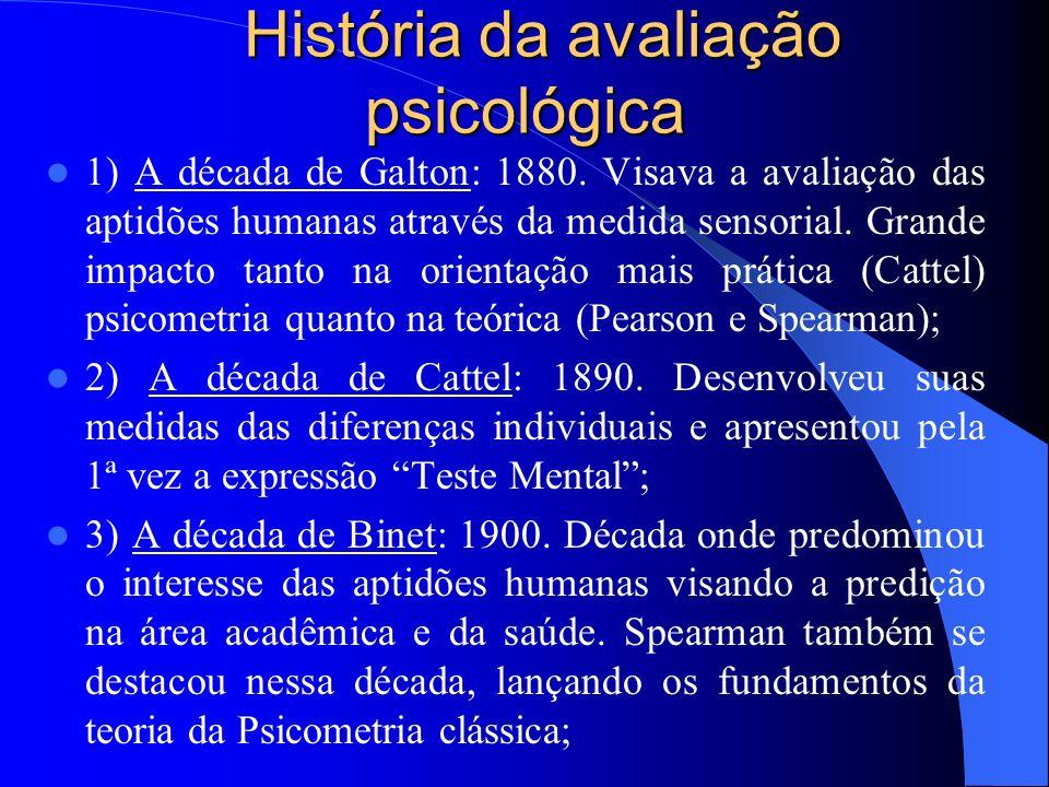 História da avaliação psicológica