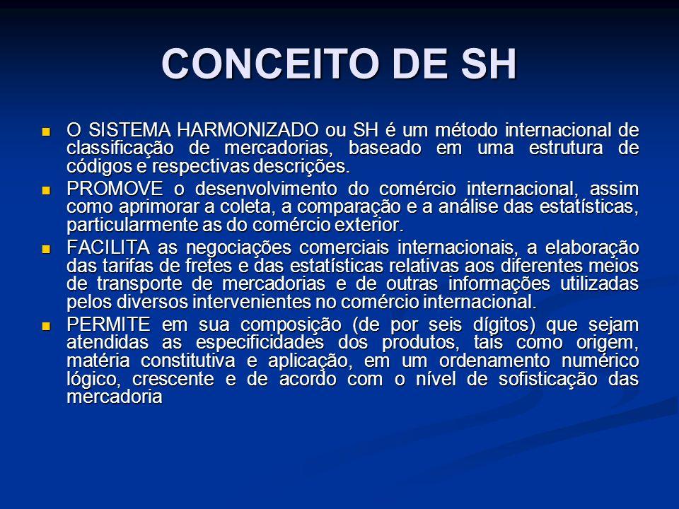 CONCEITO DE SH
