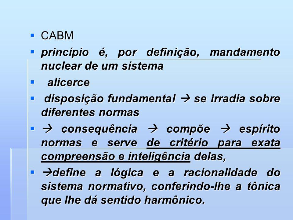 CABM princípio é, por definição, mandamento nuclear de um sistema. alicerce. disposição fundamental  se irradia sobre diferentes normas.