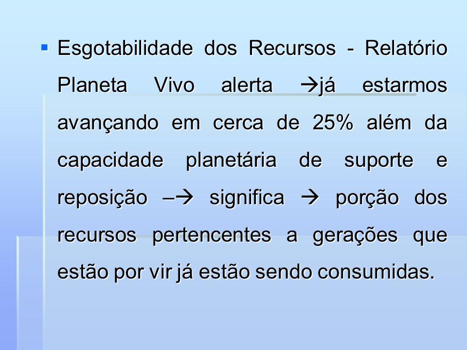 Esgotabilidade dos Recursos - Relatório Planeta Vivo alerta já estarmos avançando em cerca de 25% além da capacidade planetária de suporte e reposição – significa  porção dos recursos pertencentes a gerações que estão por vir já estão sendo consumidas.