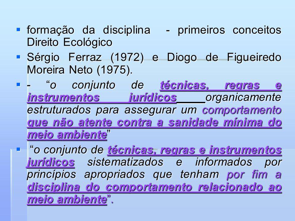 formação da disciplina - primeiros conceitos Direito Ecológico