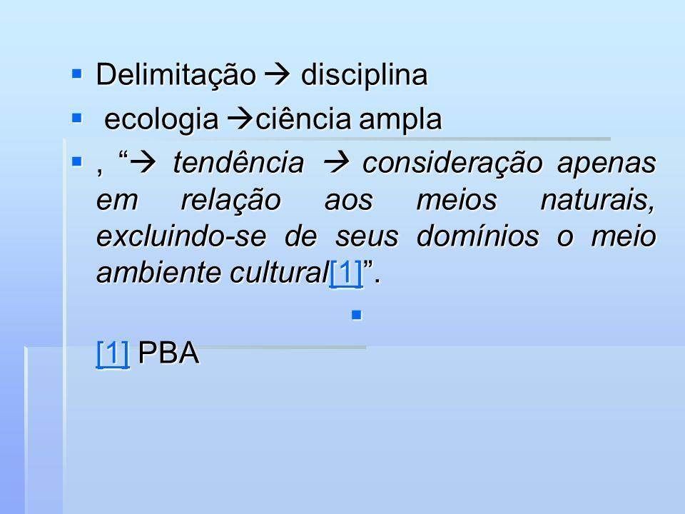 Delimitação  disciplina