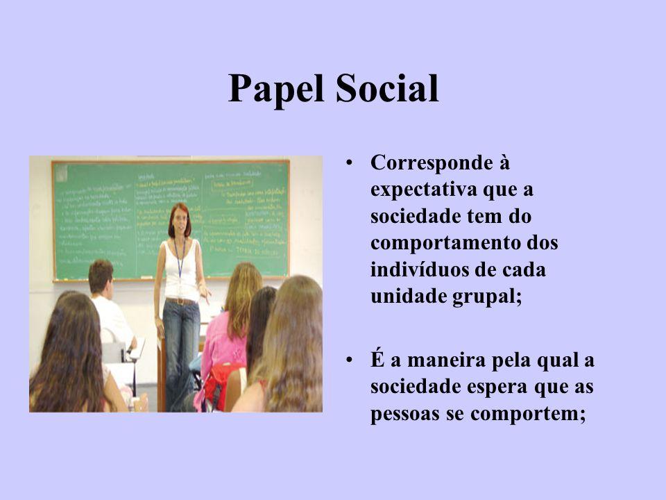 Papel Social Corresponde à expectativa que a sociedade tem do comportamento dos indivíduos de cada unidade grupal;