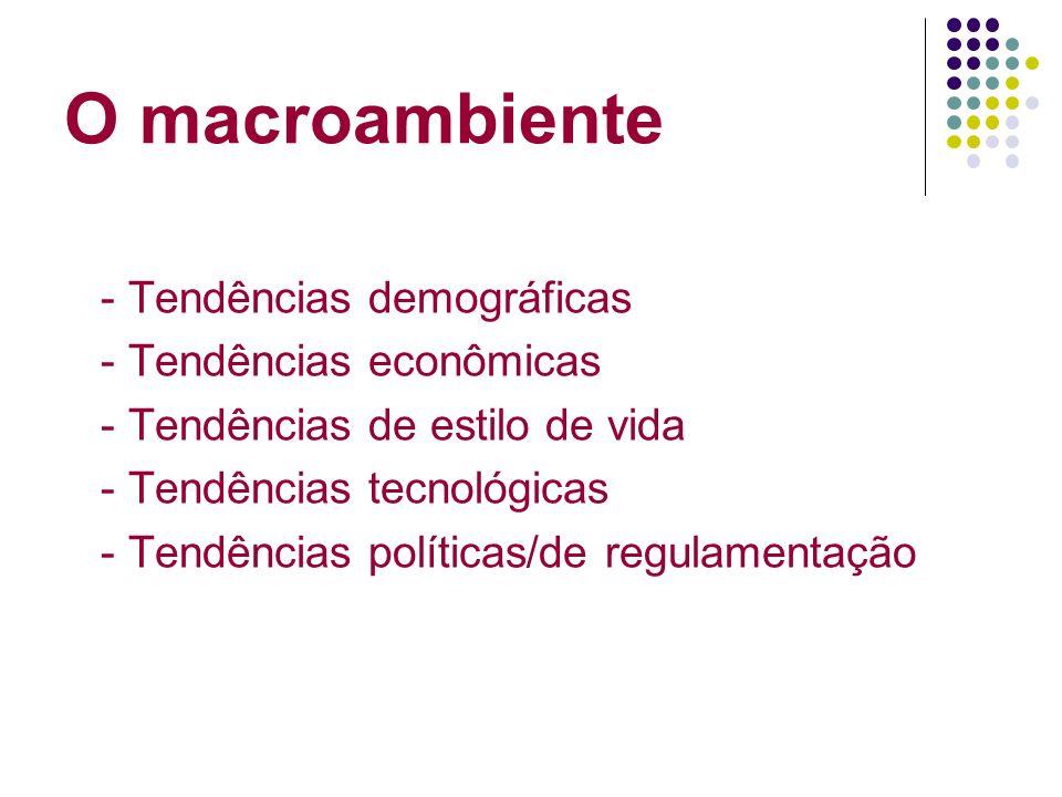 O macroambiente - Tendências demográficas - Tendências econômicas