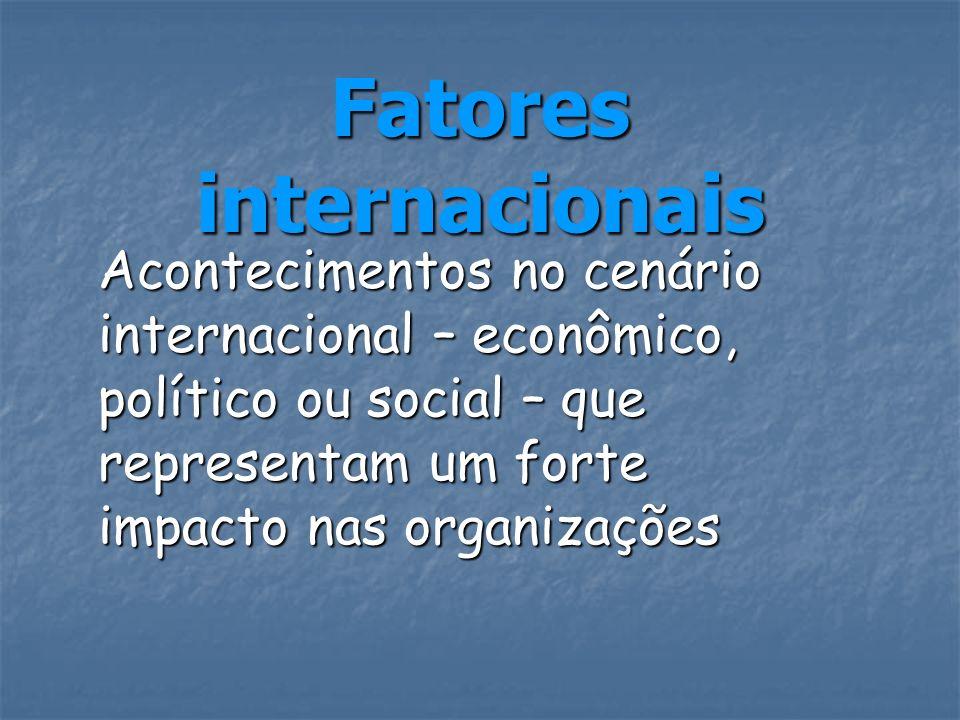 Fatores internacionais