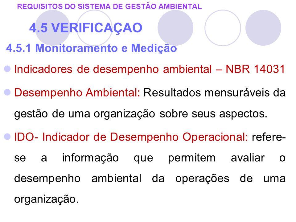 REQUISITOS DO SISTEMA DE GESTÃO AMBIENTAL 4.5 VERIFICAÇAO