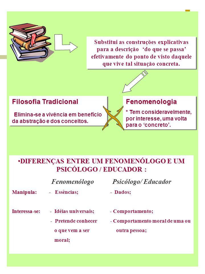 DIFERENÇAS ENTRE UM FENOMENÓLOGO E UM PSICÓLOGO / EDUCADOR :