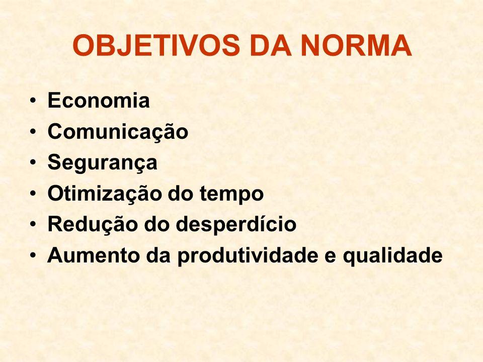 OBJETIVOS DA NORMA Economia Comunicação Segurança Otimização do tempo