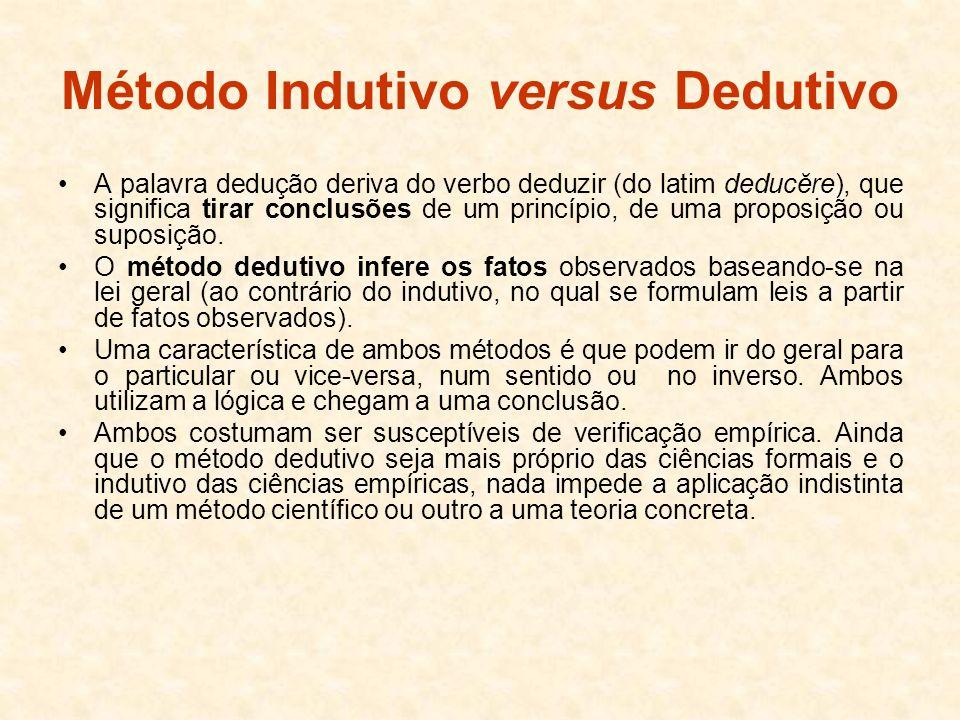 Método Indutivo versus Dedutivo