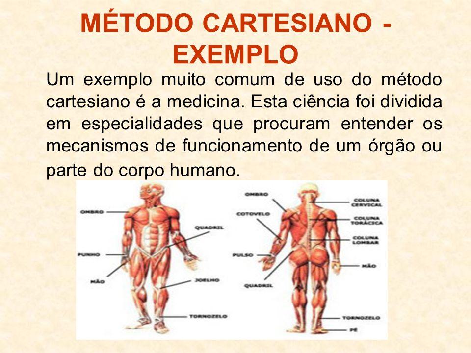 MÉTODO CARTESIANO - EXEMPLO
