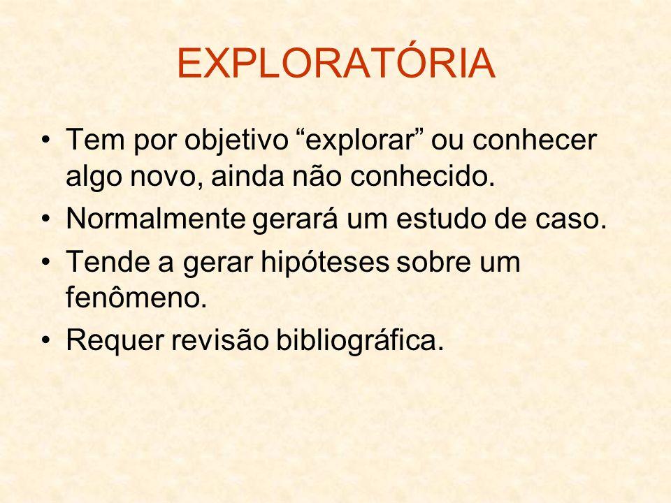 EXPLORATÓRIA Tem por objetivo explorar ou conhecer algo novo, ainda não conhecido. Normalmente gerará um estudo de caso.