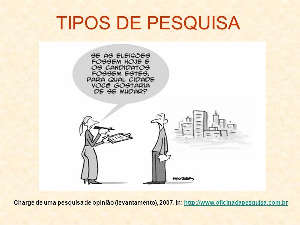 TIPOS DE PESQUISA Charge de uma pesquisa de opinião (levantamento), 2007.