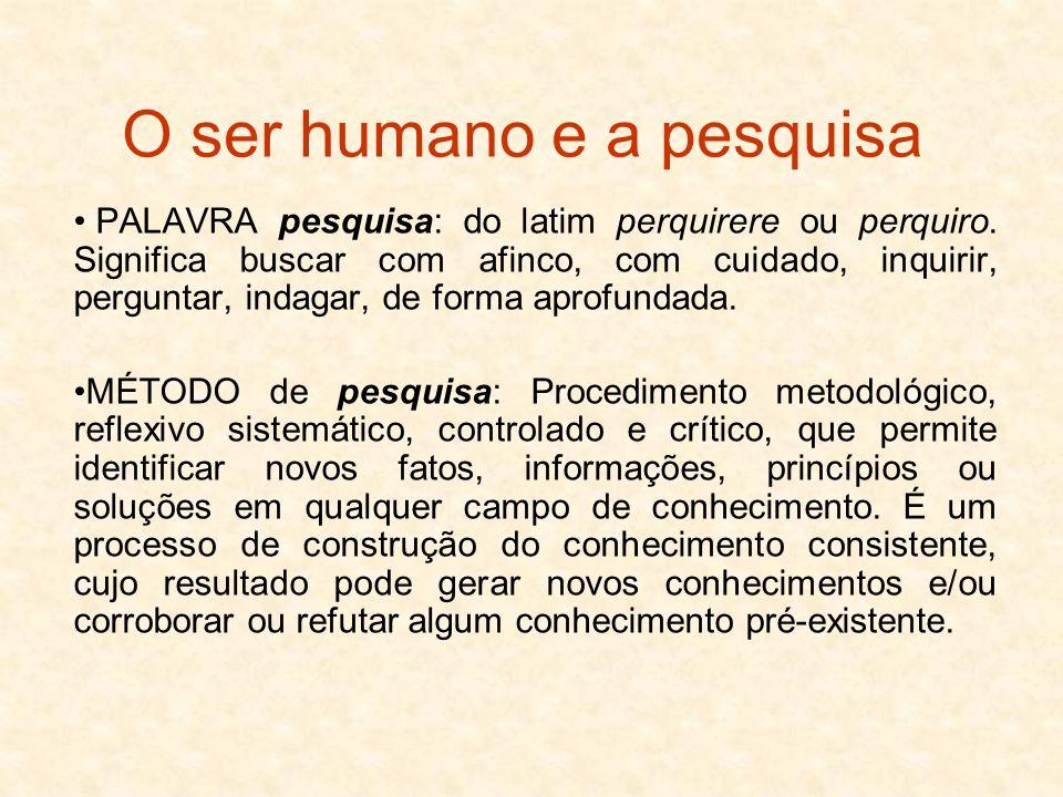 O ser humano e a pesquisa