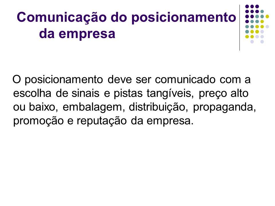 Comunicação do posicionamento da empresa