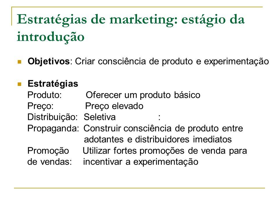 Estratégias de marketing: estágio da introdução