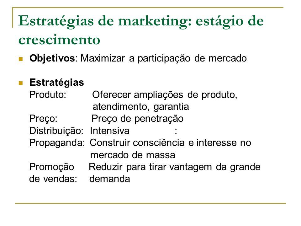 Estratégias de marketing: estágio de crescimento