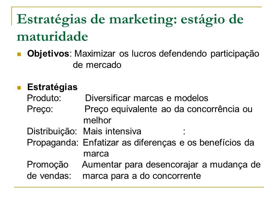 Estratégias de marketing: estágio de maturidade