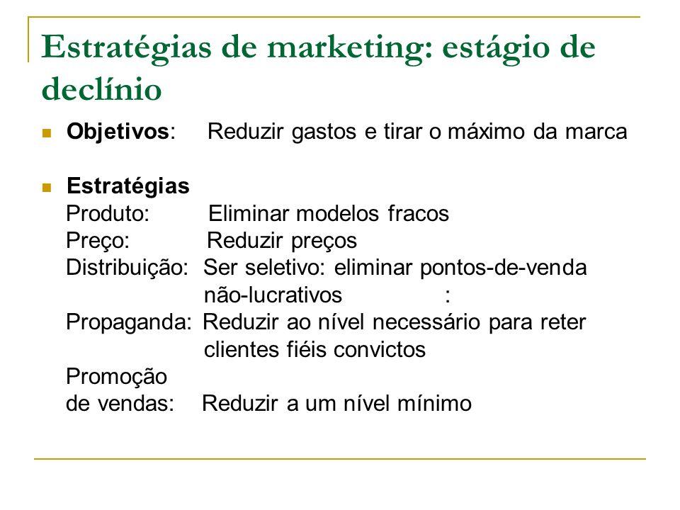 Estratégias de marketing: estágio de declínio