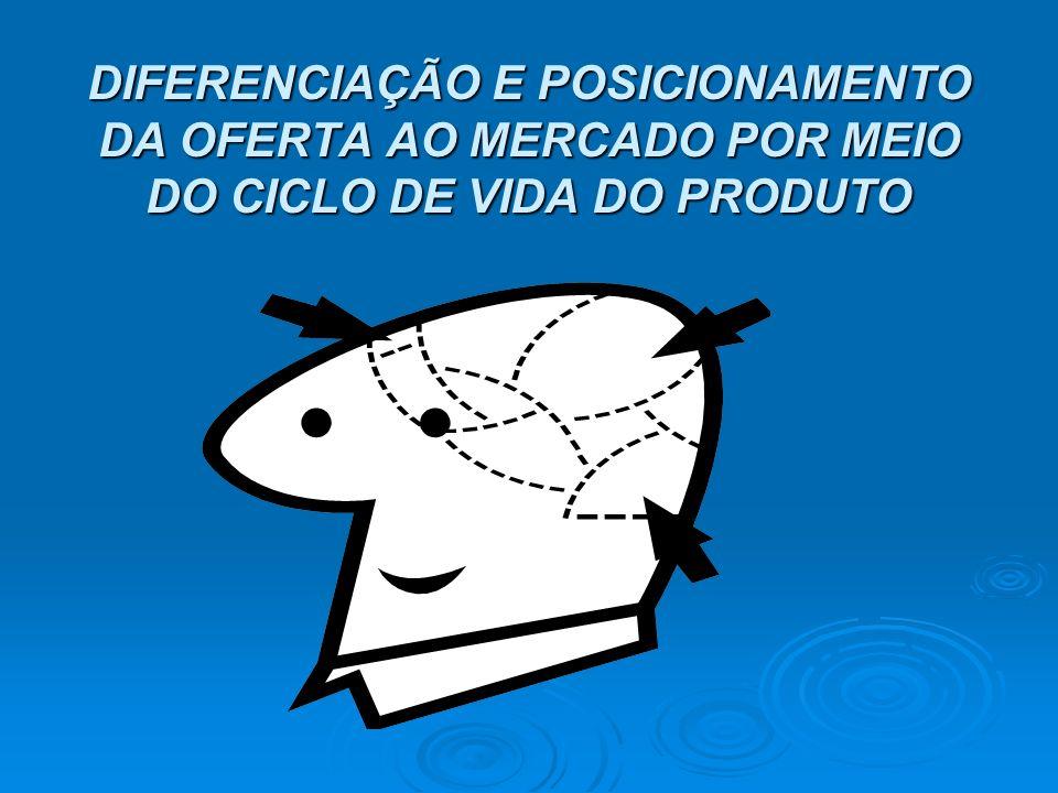 DIFERENCIAÇÃO E POSICIONAMENTO DA OFERTA AO MERCADO POR MEIO DO CICLO DE VIDA DO PRODUTO