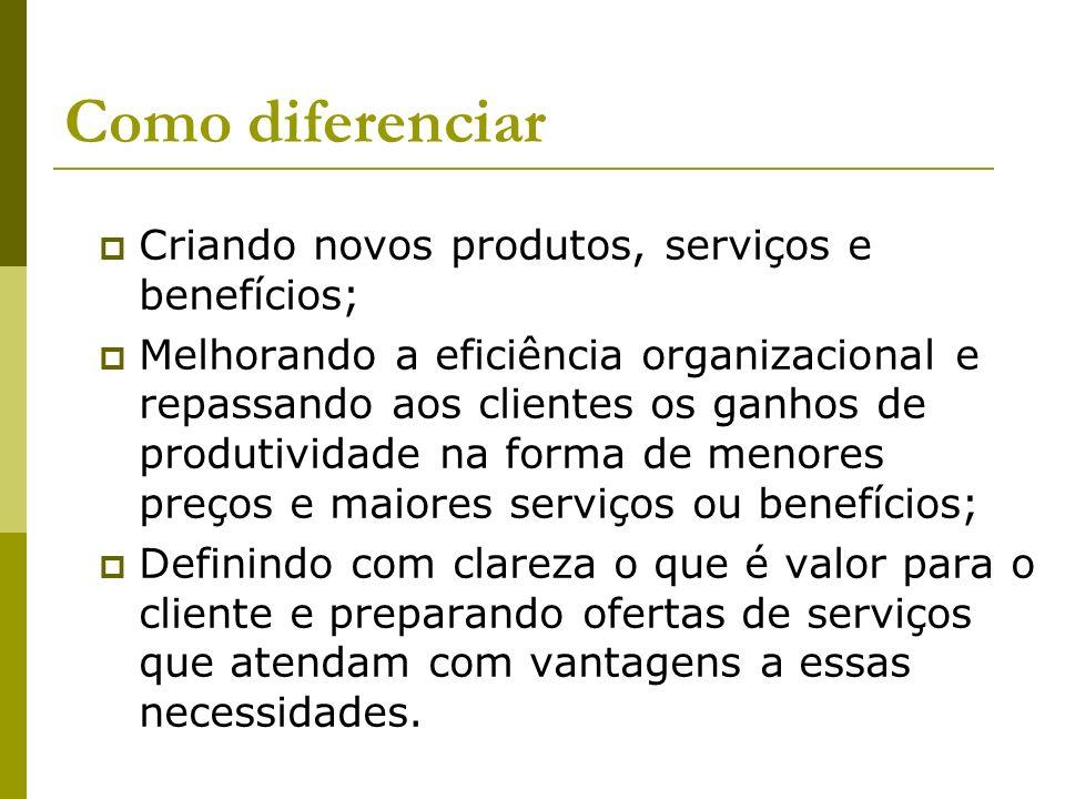 Como diferenciar Criando novos produtos, serviços e benefícios;