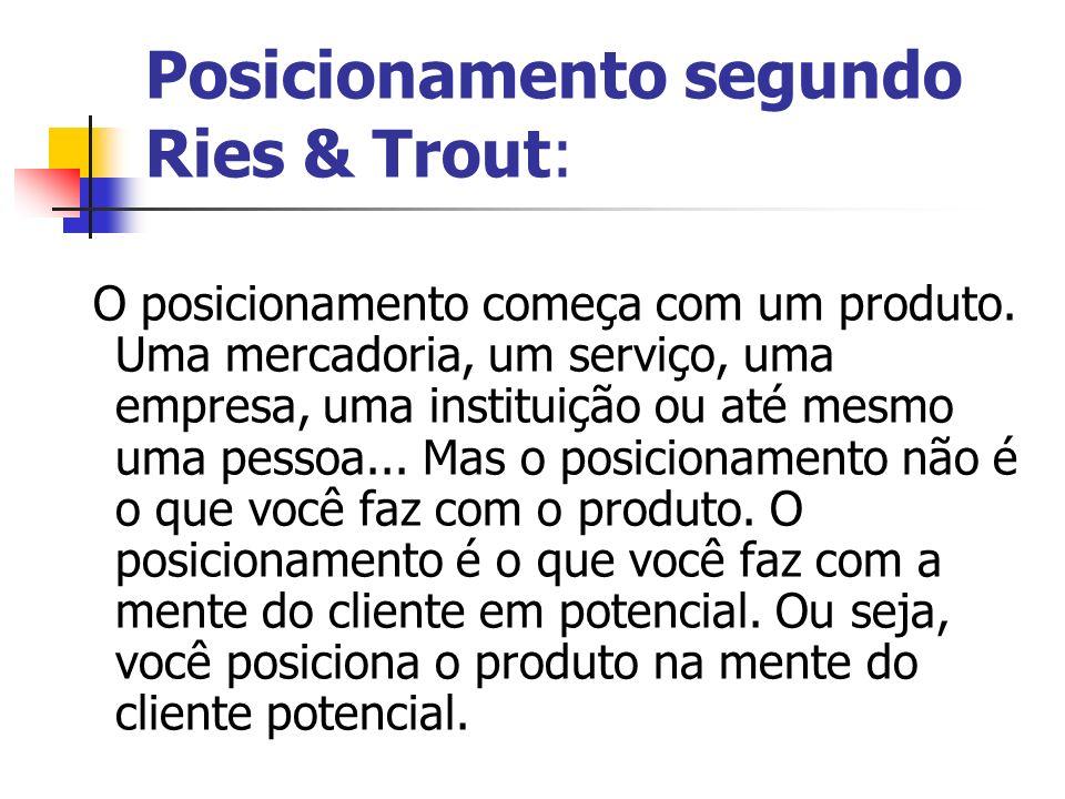 Posicionamento segundo Ries & Trout: